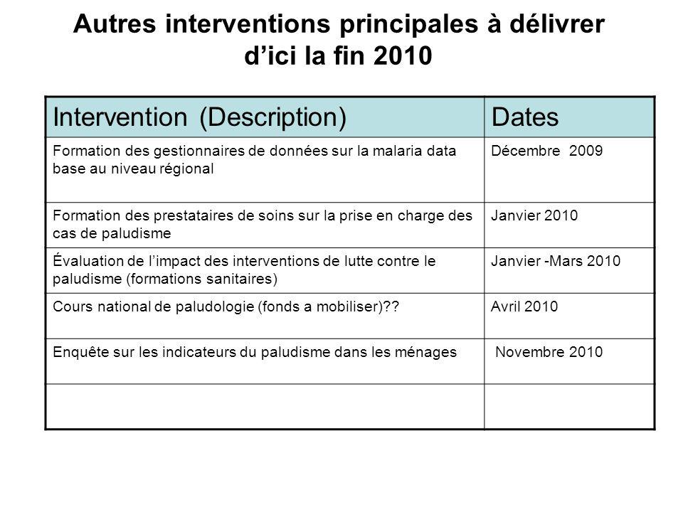 Autres interventions principales à délivrer d'ici la fin 2010