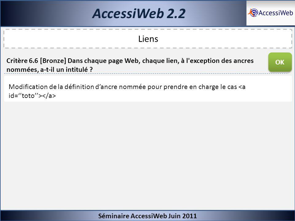 AccessiWeb 2.2 Séminaire AccessiWeb Juin 2011. Liens. OK.