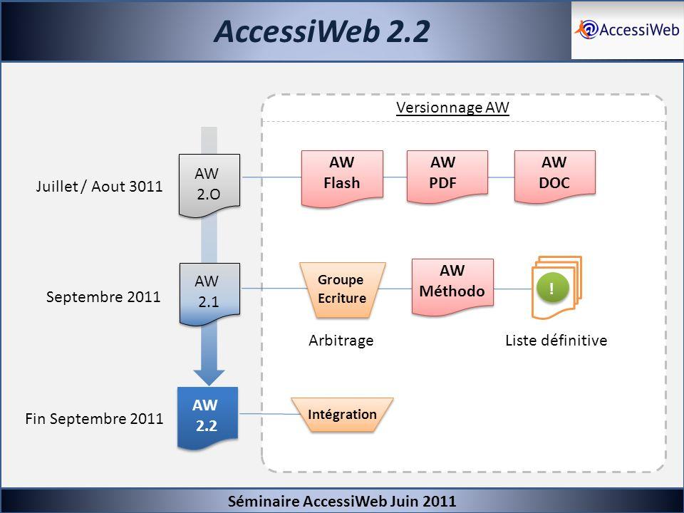 AccessiWeb 2.2 Séminaire AccessiWeb Juin 2011 Versionnage AW