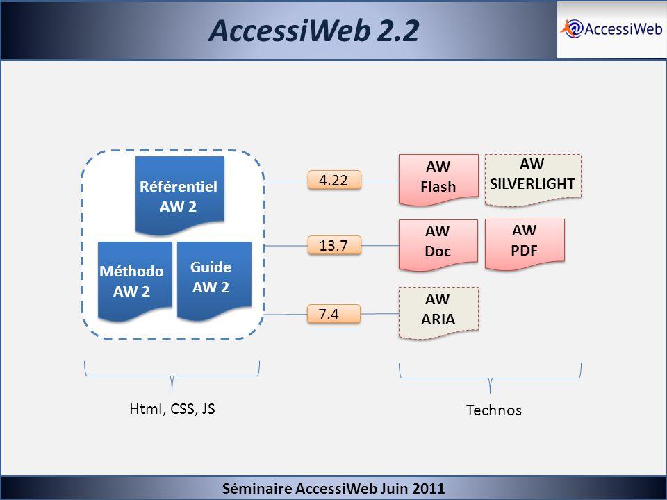 AccessiWeb 2.2 AW SILVERLIGHT AW Flash 4.22 Référentiel AW 2 AW Doc