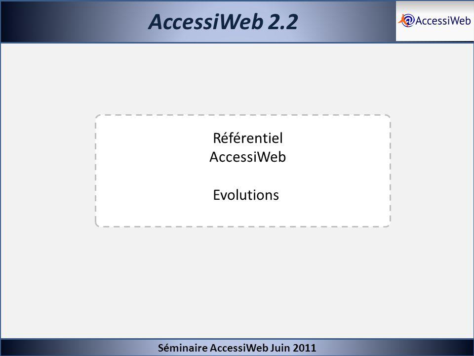Référentiel AccessiWeb