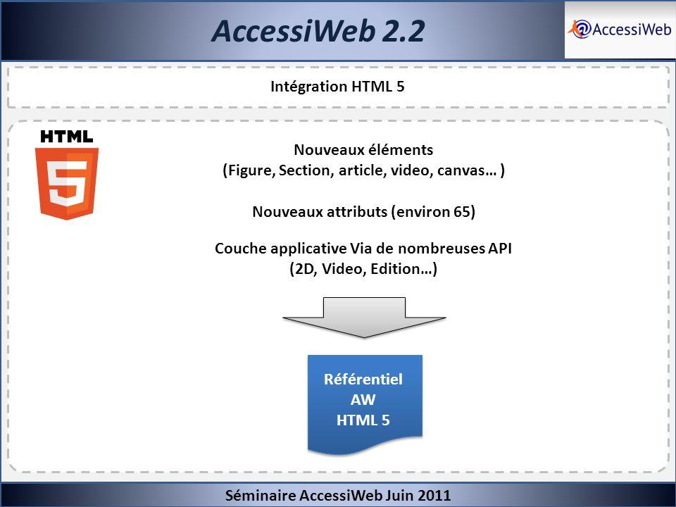 AccessiWeb 2.2 Intégration HTML 5 Nouveaux éléments