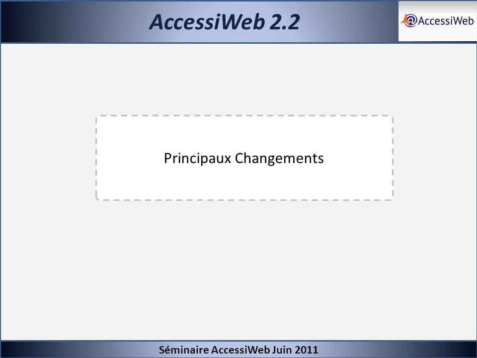AccessiWeb 2.2 Séminaire AccessiWeb Juin 2011 Principaux Changements