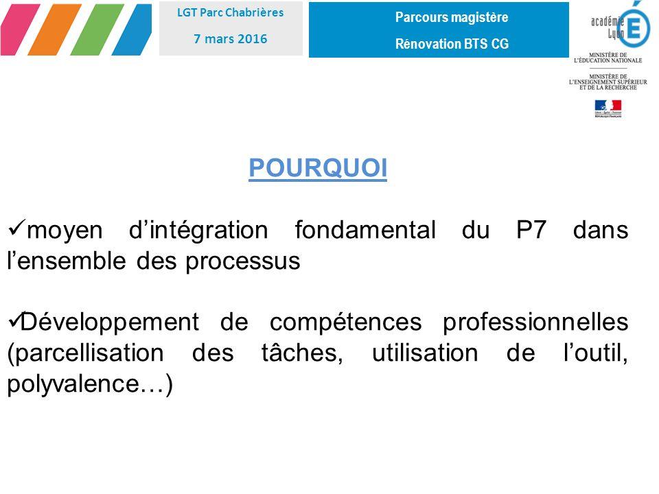 moyen d'intégration fondamental du P7 dans l'ensemble des processus