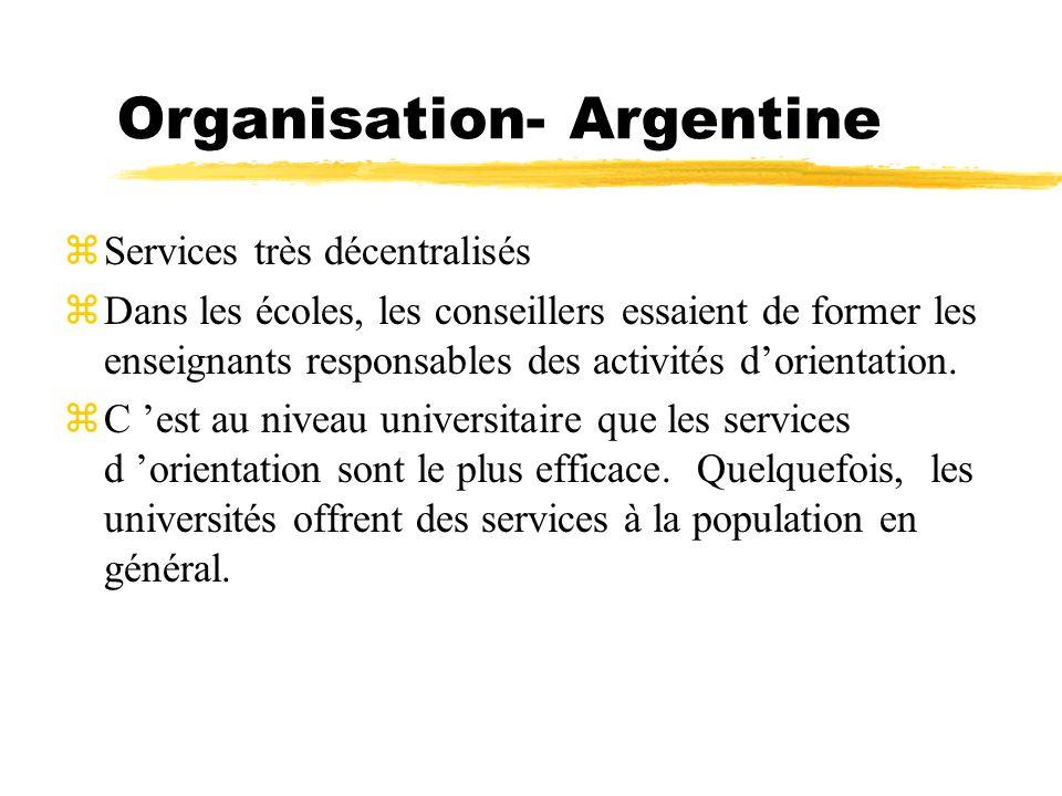 Organisation- Argentine
