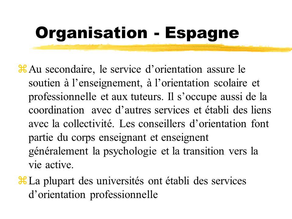 Organisation - Espagne