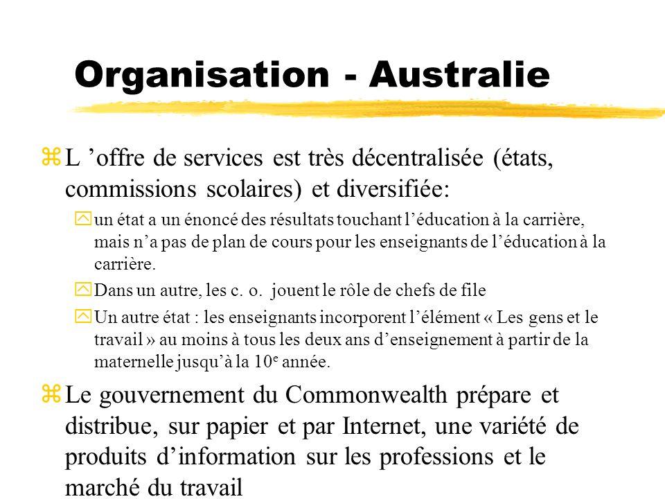 Organisation - Australie