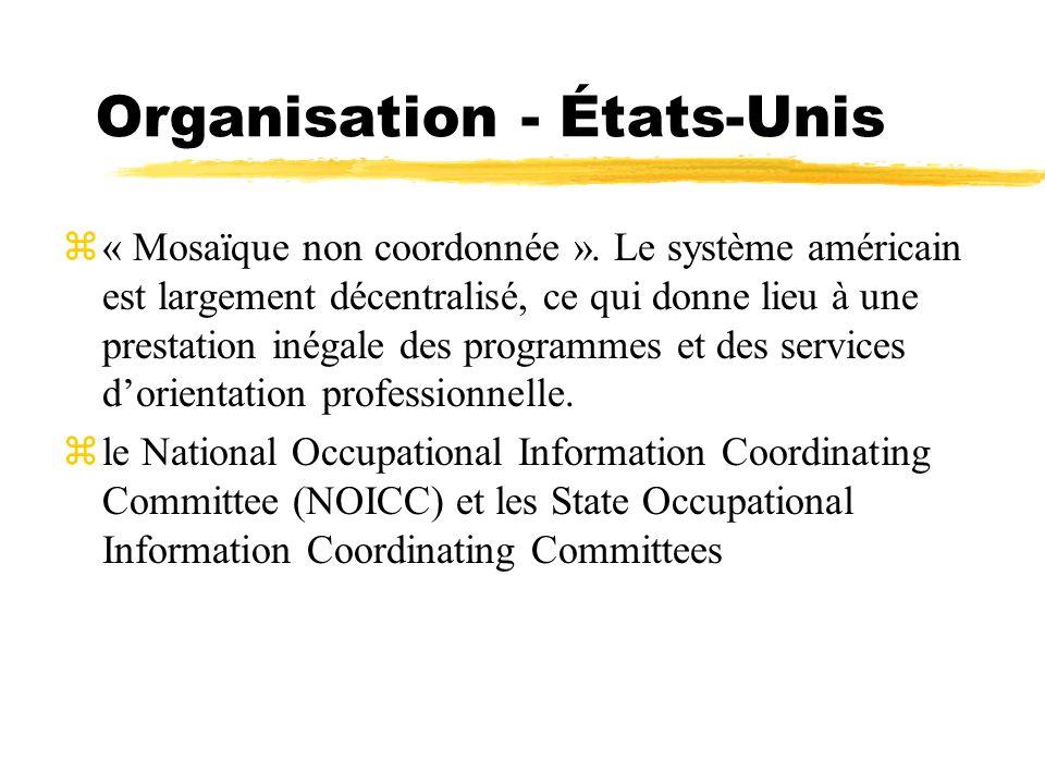 Organisation - États-Unis