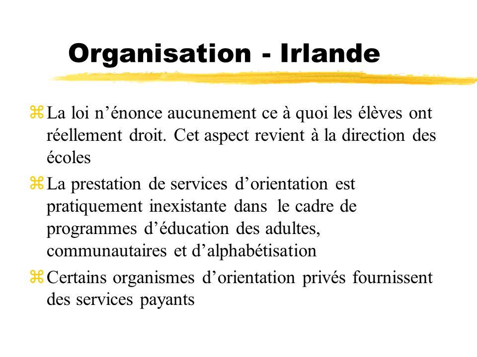 Organisation - Irlande