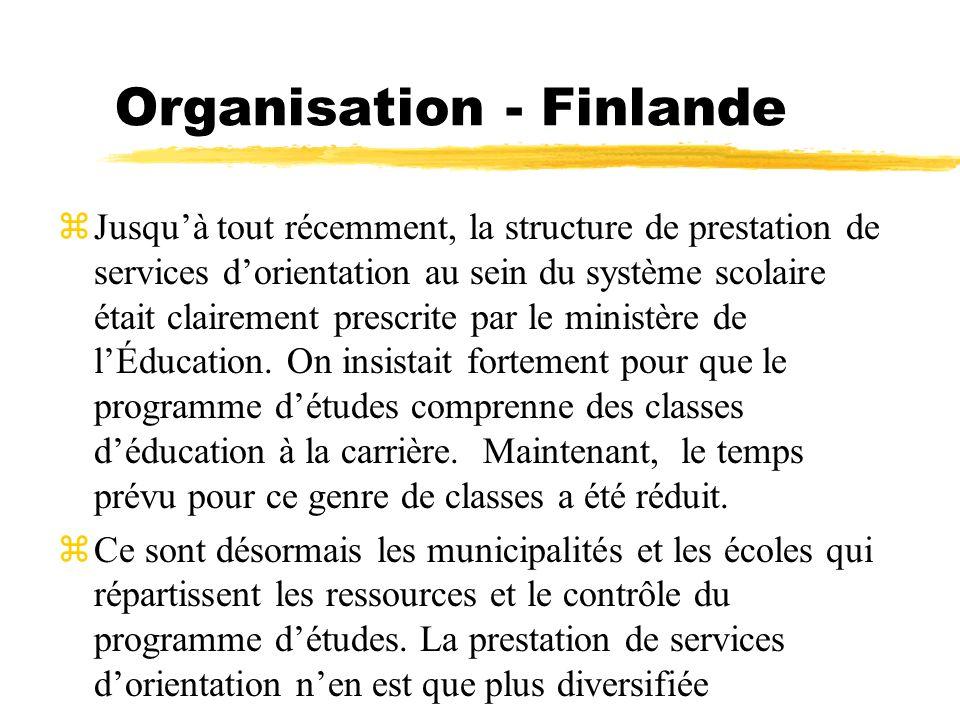 Organisation - Finlande