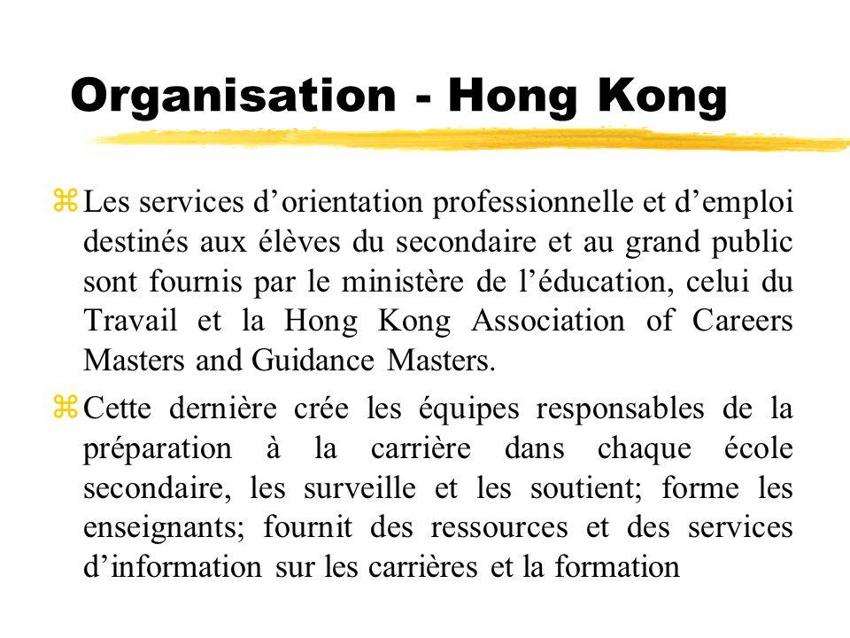 Organisation - Hong Kong