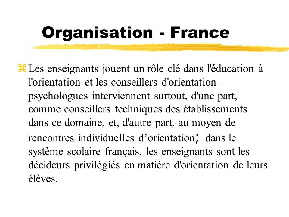 Organisation - France