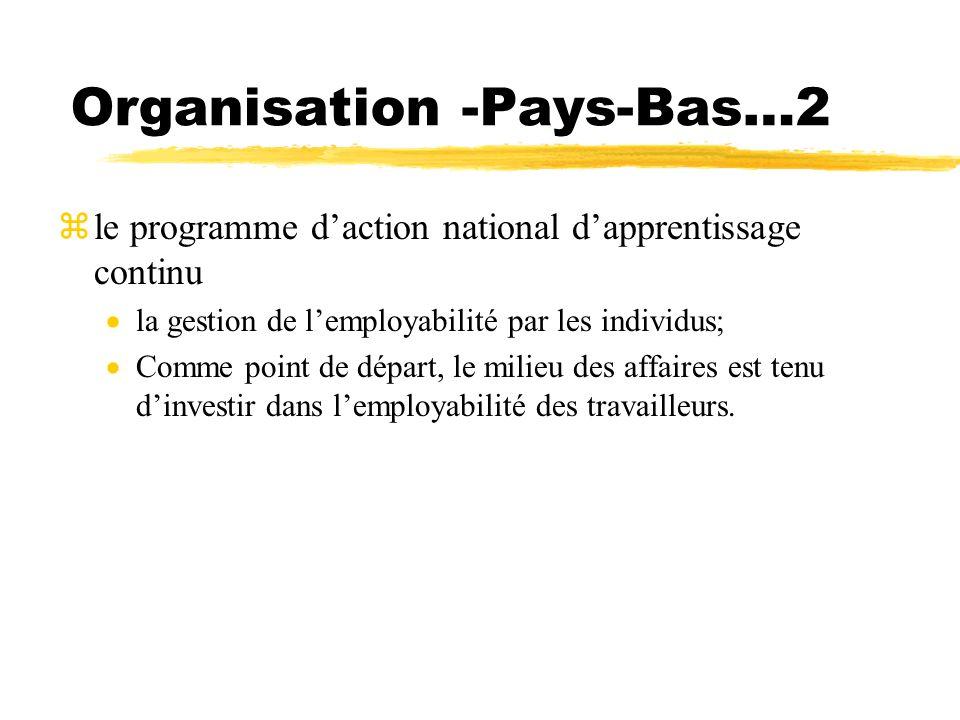 Organisation -Pays-Bas…2