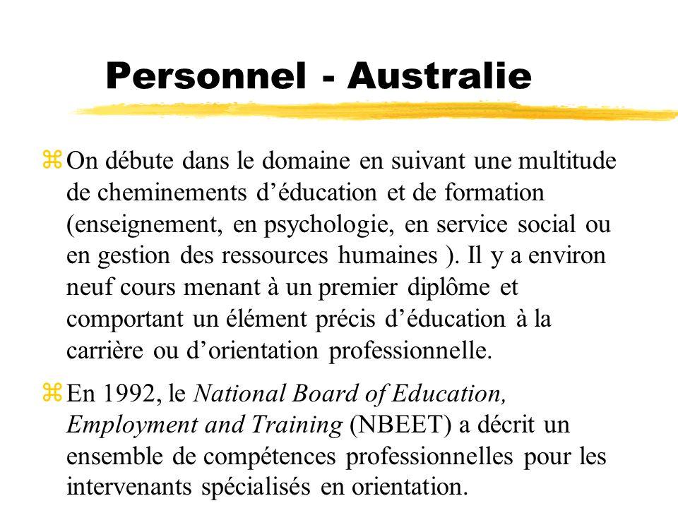 Personnel - Australie