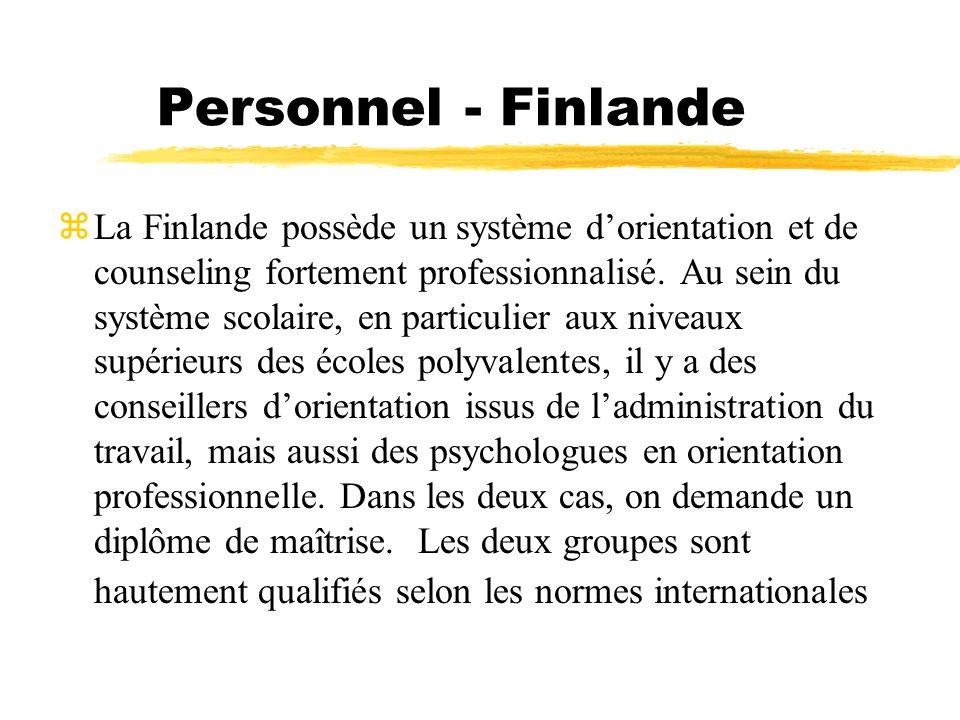 Personnel - Finlande