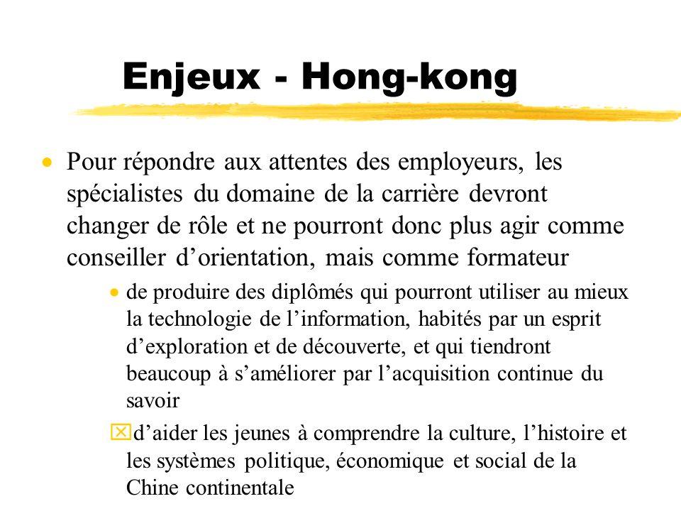 Enjeux - Hong-kong