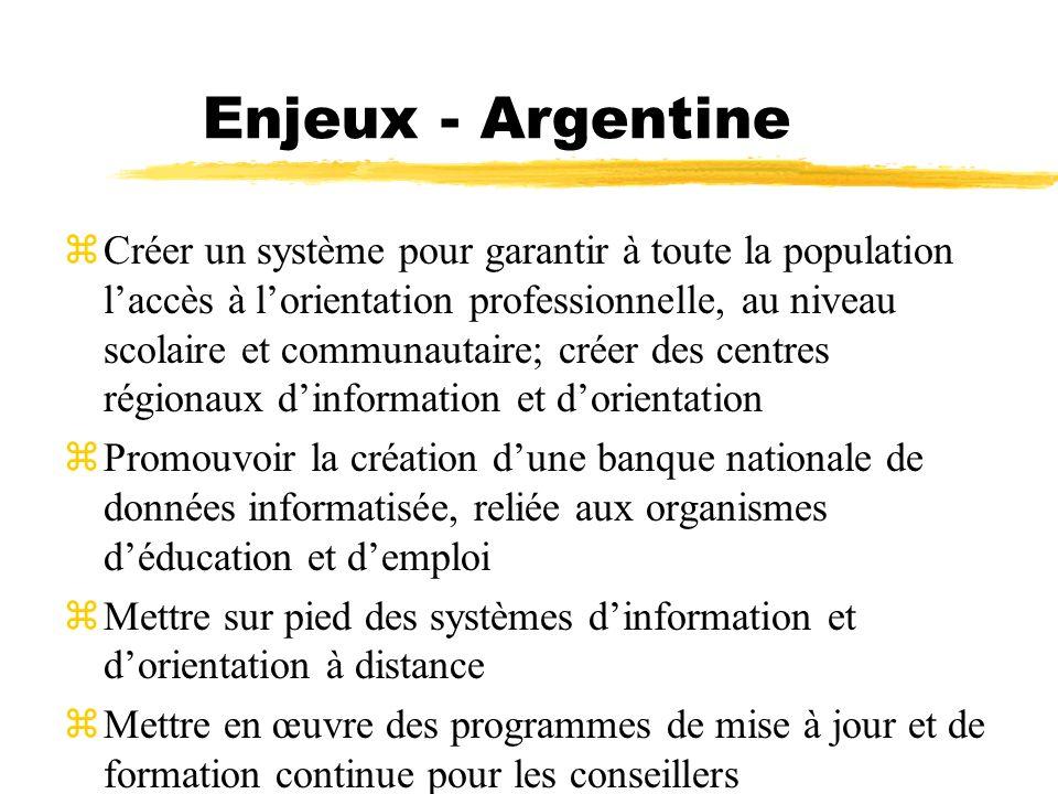 Enjeux - Argentine