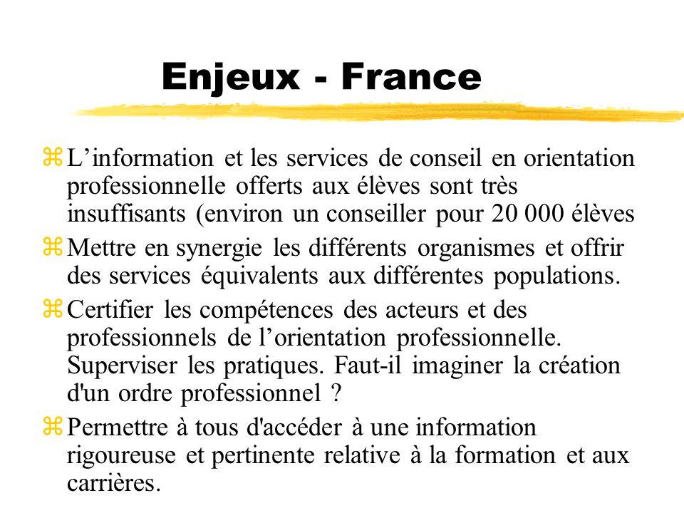 Enjeux - France