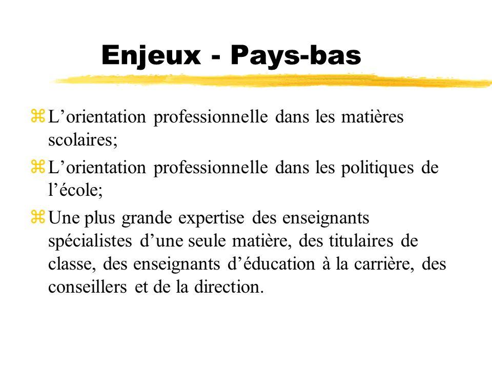 Enjeux - Pays-bas L'orientation professionnelle dans les matières scolaires; L'orientation professionnelle dans les politiques de l'école;