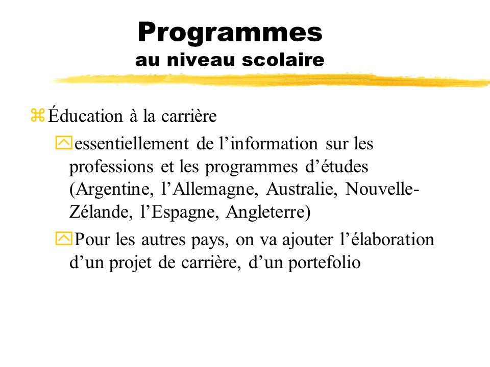Programmes au niveau scolaire