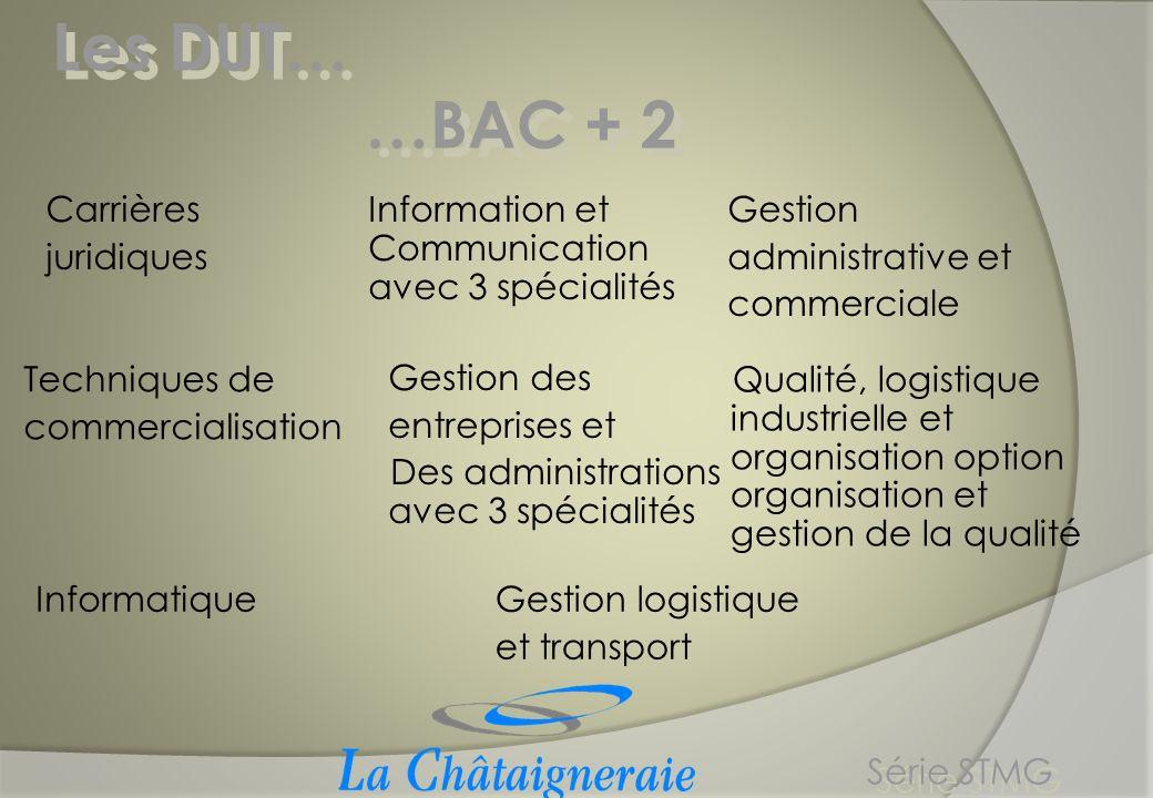 Les DUT… …BAC + 2 Carrières juridiques