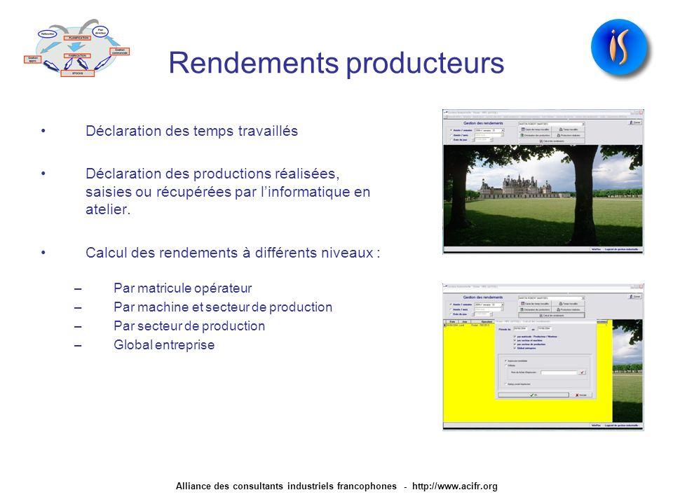Rendements producteurs