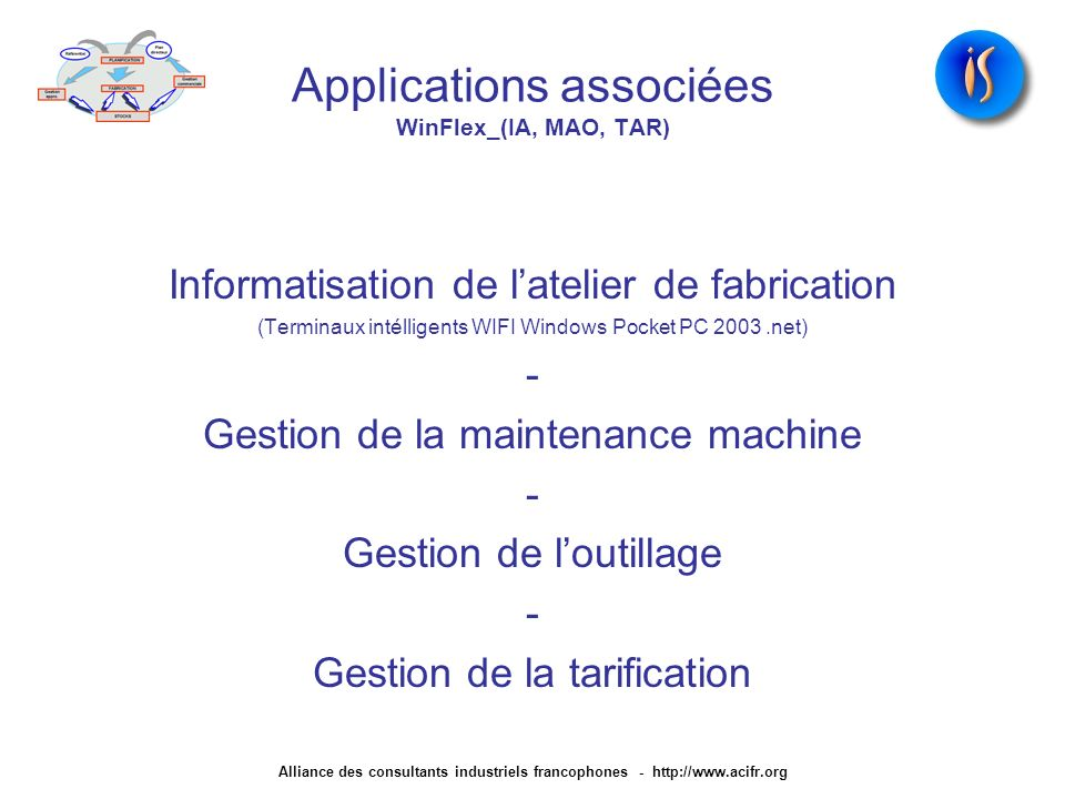 Applications associées WinFlex_(IA, MAO, TAR)