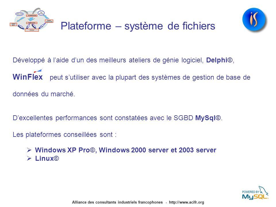 Plateforme – système de fichiers