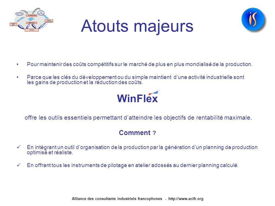 Atouts majeurs WinFlex Comment