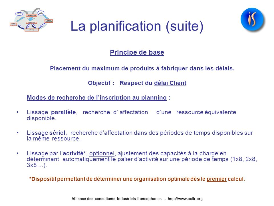 La planification (suite)