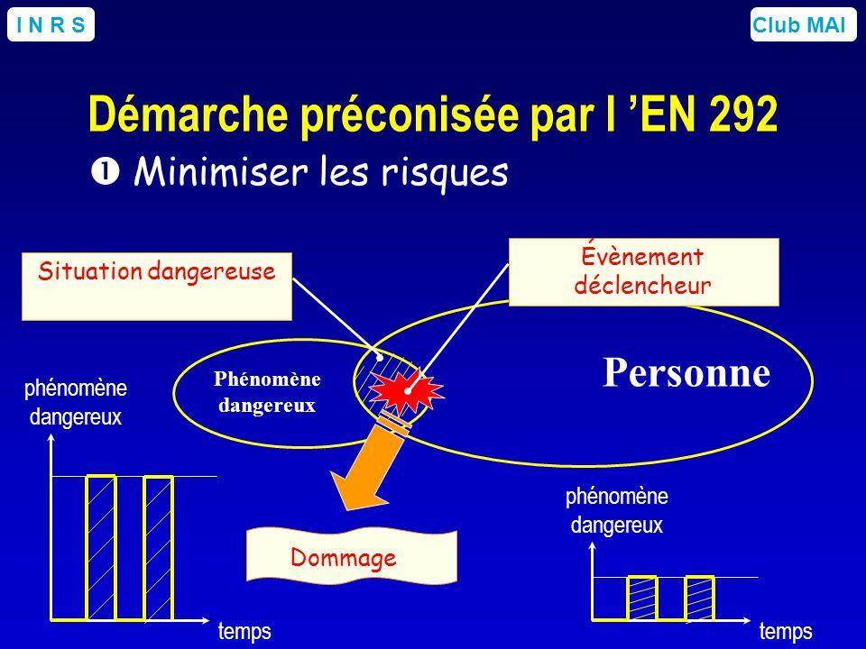Démarche préconisée par l 'EN 292