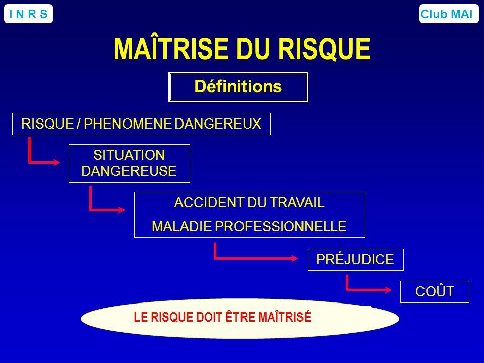 MAÎTRISE DU RISQUE Définitions RISQUE / PHENOMENE DANGEREUX