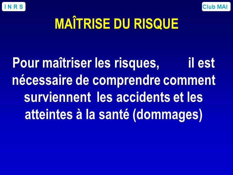 MAÎTRISE DU RISQUE