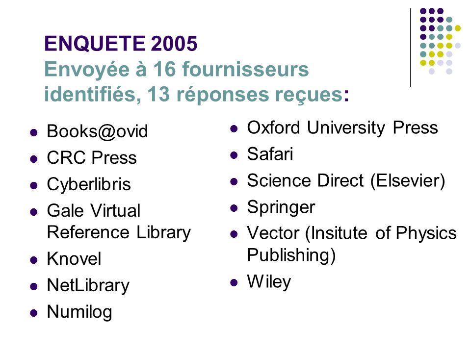 ENQUETE 2005 Envoyée à 16 fournisseurs identifiés, 13 réponses reçues: