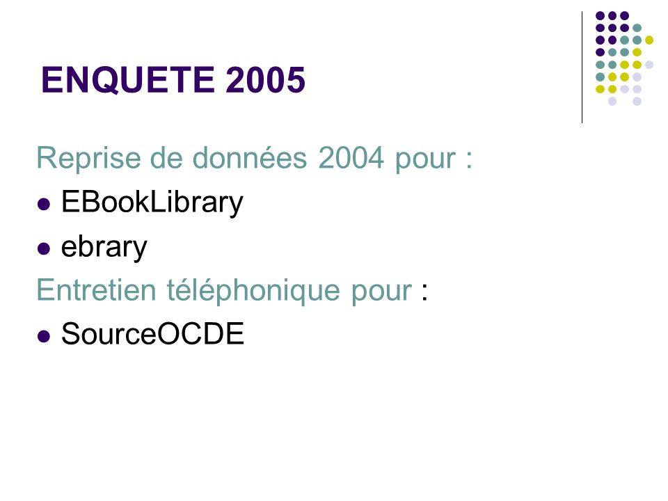 ENQUETE 2005 Reprise de données 2004 pour : EBookLibrary ebrary