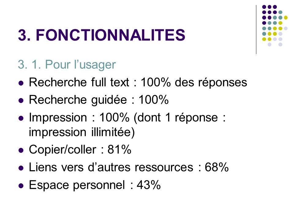 3. FONCTIONNALITES 3. 1. Pour l'usager