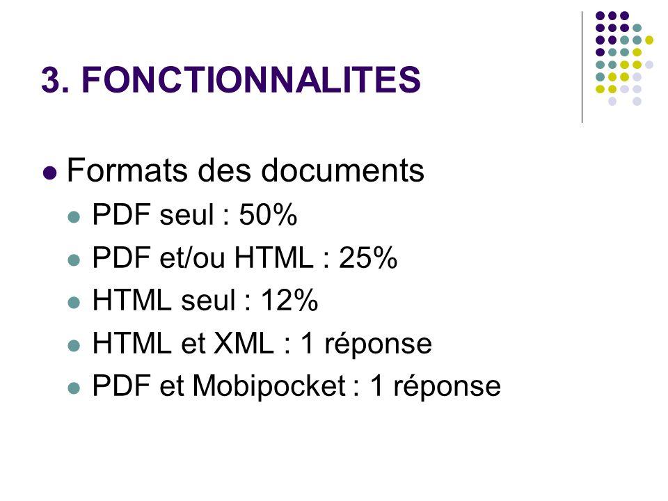 3. FONCTIONNALITES Formats des documents PDF seul : 50%