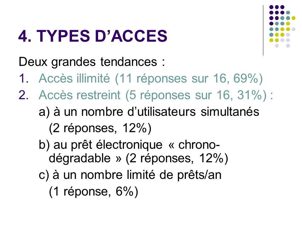 4. TYPES D'ACCES Deux grandes tendances :
