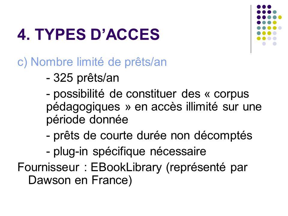 4. TYPES D'ACCES c) Nombre limité de prêts/an - 325 prêts/an