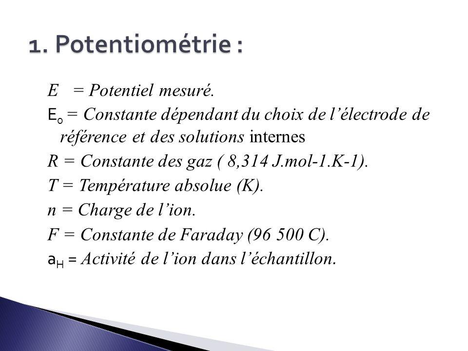1. Potentiométrie :