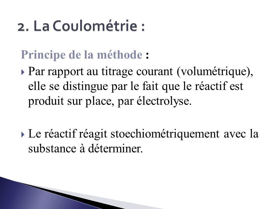2. La Coulométrie : Principe de la méthode :