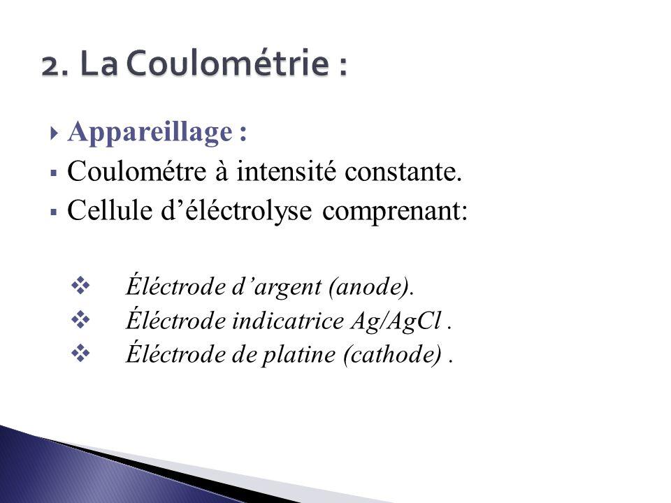 2. La Coulométrie : Appareillage : Coulométre à intensité constante.
