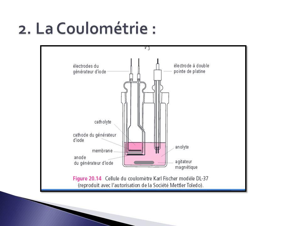 2. La Coulométrie :