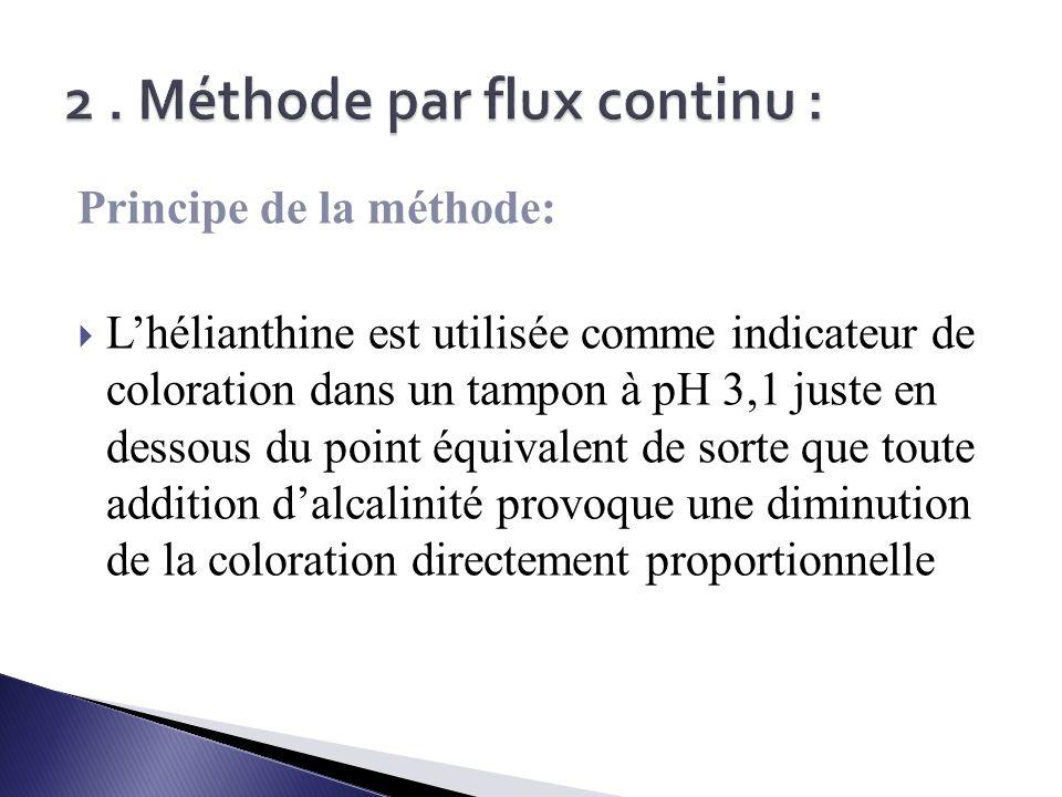 2 . Méthode par flux continu :
