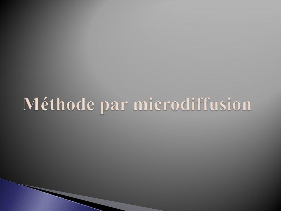 Méthode par microdiffusion