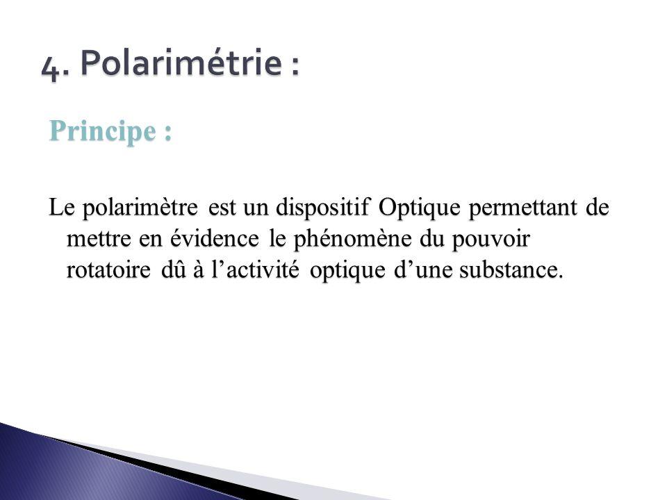 4. Polarimétrie : Principe :