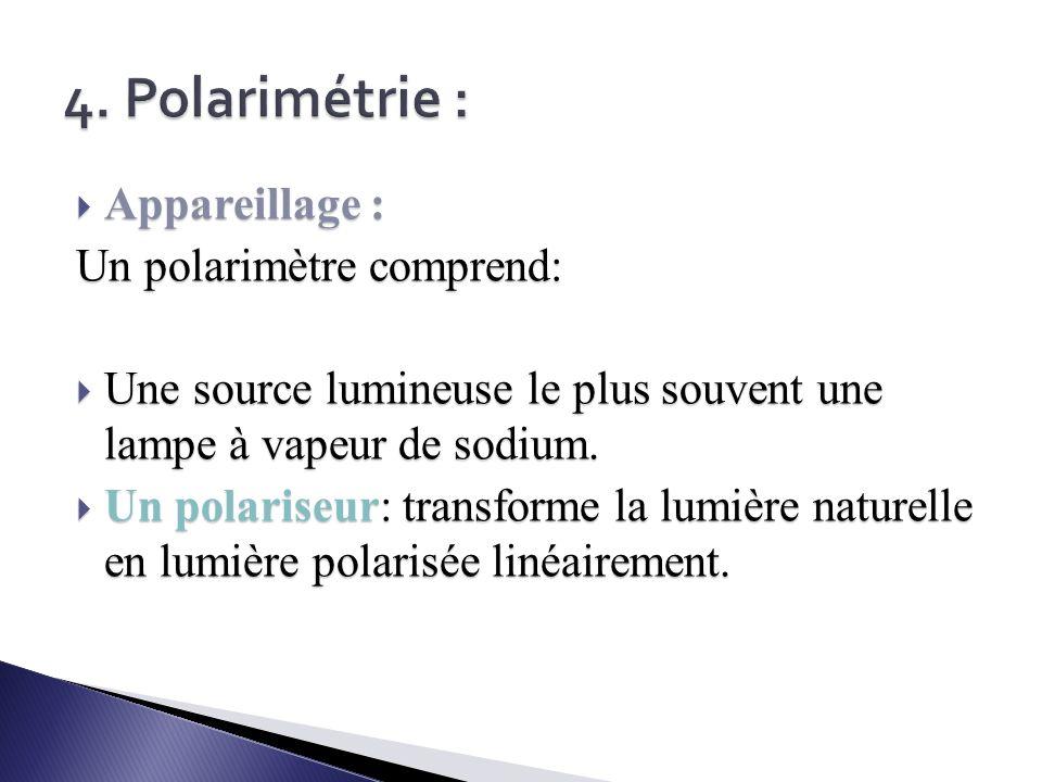 4. Polarimétrie : Appareillage : Un polarimètre comprend: