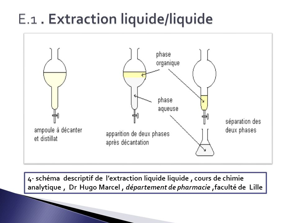 E.1 . Extraction liquide/liquide