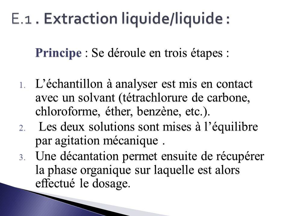 E.1 . Extraction liquide/liquide :