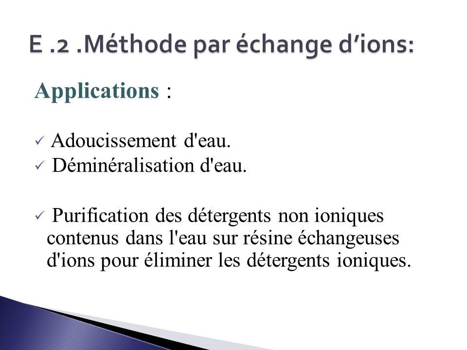 E .2 .Méthode par échange d'ions: